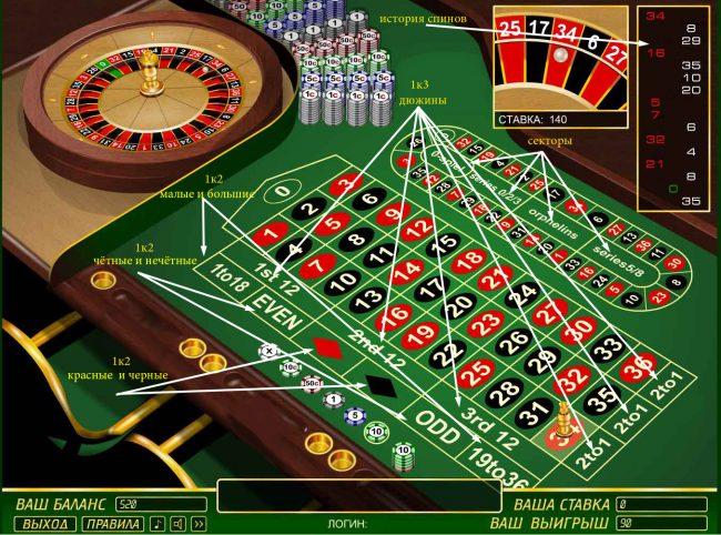 Фарт казино шахматы онлайн